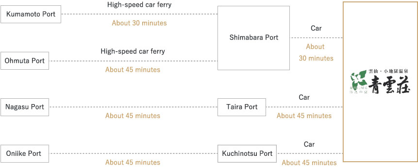 ACCESS MAP|BY SHIP